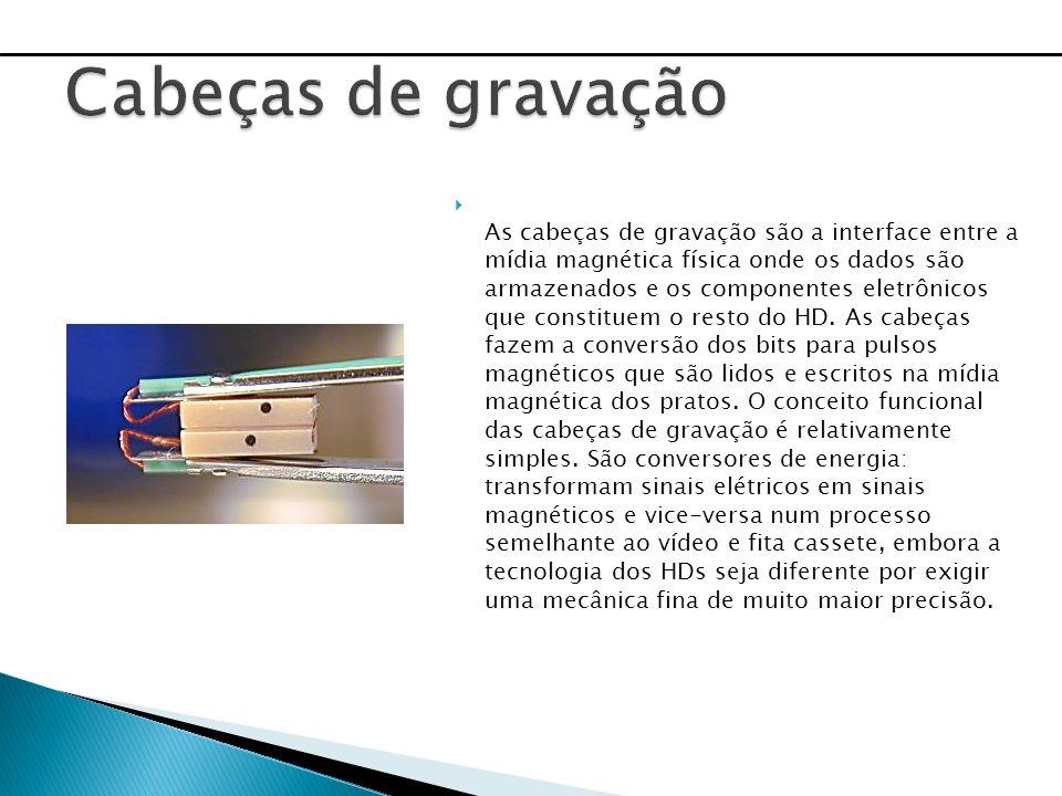 As cabeças de gravação são a interface entre a mídia magnética física onde os dados são armazenados e os componentes eletrônicos que constituem o rest
