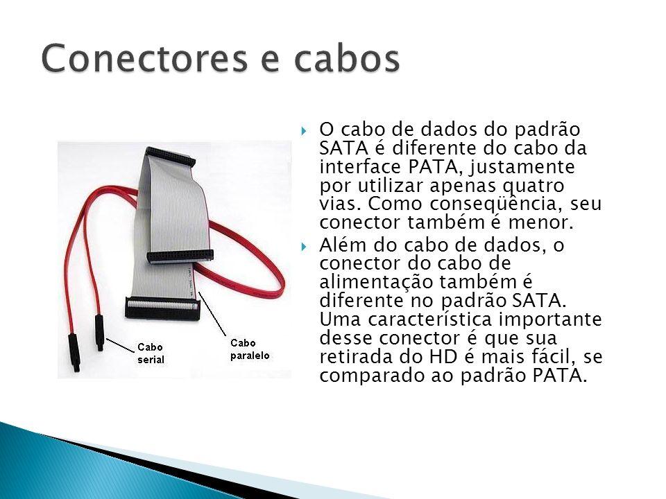 O cabo de dados do padrão SATA é diferente do cabo da interface PATA, justamente por utilizar apenas quatro vias. Como conseqüência, seu conector tamb