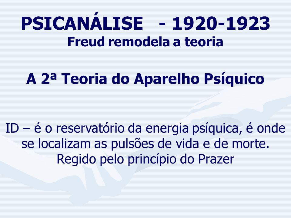 PSICANÁLISE - 1920-1923 Freud remodela a teoria A 2ª Teoria do Aparelho Psíquico ID EGO SUPEREGO