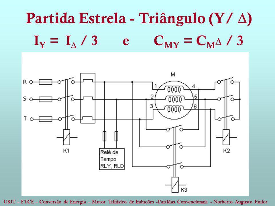 USJT – FTCE – Conversão de Energia – Motor Trifásico de Induções -Partidas Convencionais - Norberto Augusto Júnior I Y = I / 3 e C MY = C M / 3 Partid