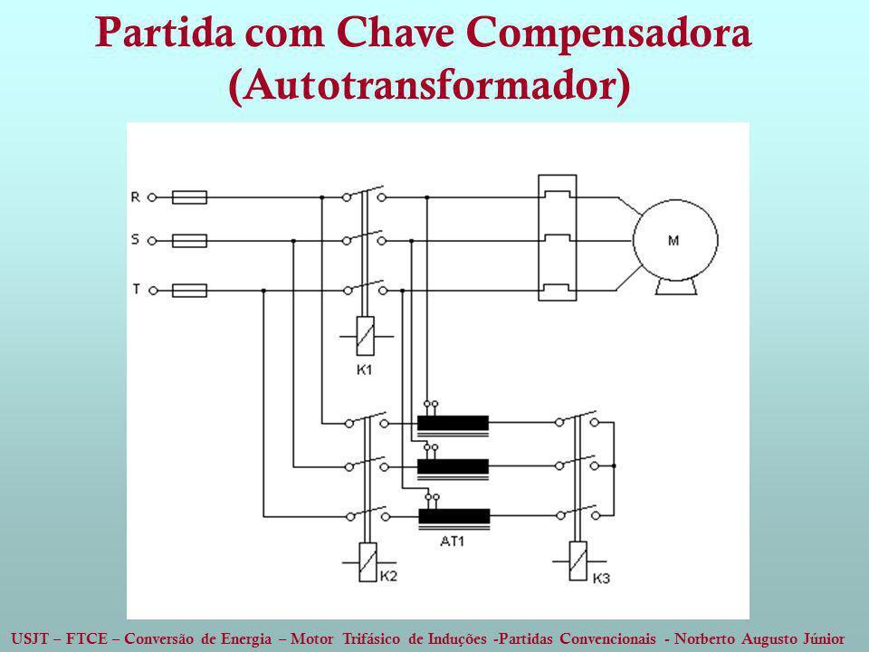 USJT – FTCE – Conversão de Energia – Motor Trifásico de Induções -Partidas Convencionais - Norberto Augusto Júnior Partida com Chave Compensadora (Aut