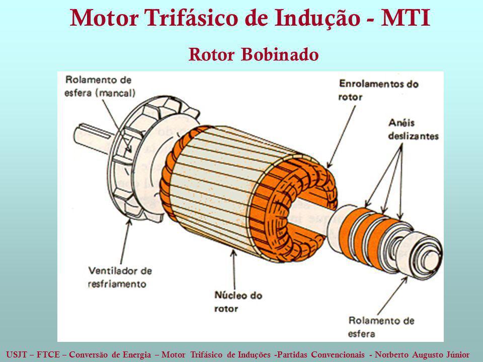USJT – FTCE – Conversão de Energia – Motor Trifásico de Induções -Partidas Convencionais - Norberto Augusto Júnior Rotor Bobinado Motor Trifásico de I