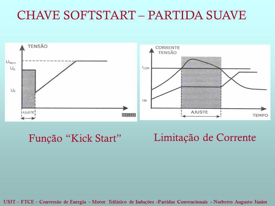 USJT – FTCE – Conversão de Energia – Motor Trifásico de Induções -Partidas Convencionais - Norberto Augusto Júnior Limitação de Corrente Função Kick S