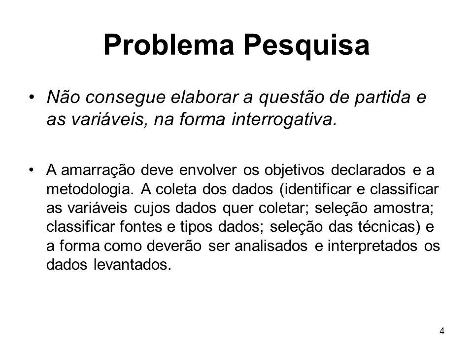 4 Problema Pesquisa Não consegue elaborar a questão de partida e as variáveis, na forma interrogativa. A amarração deve envolver os objetivos declarad