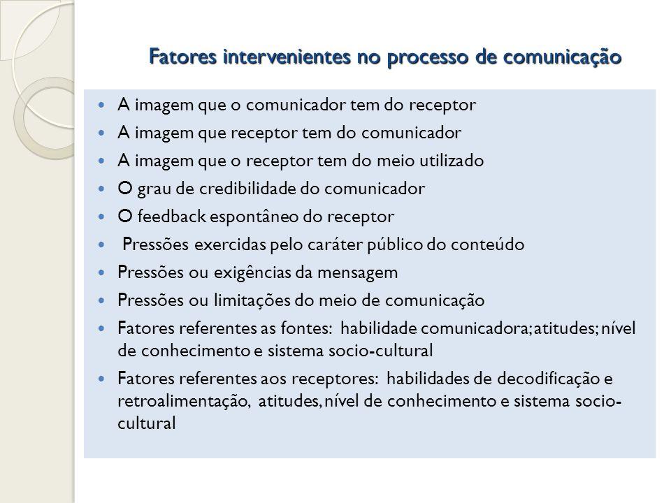 Fatores intervenientes no processo de comunicação A imagem que o comunicador tem do receptor A imagem que receptor tem do comunicador A imagem que o r