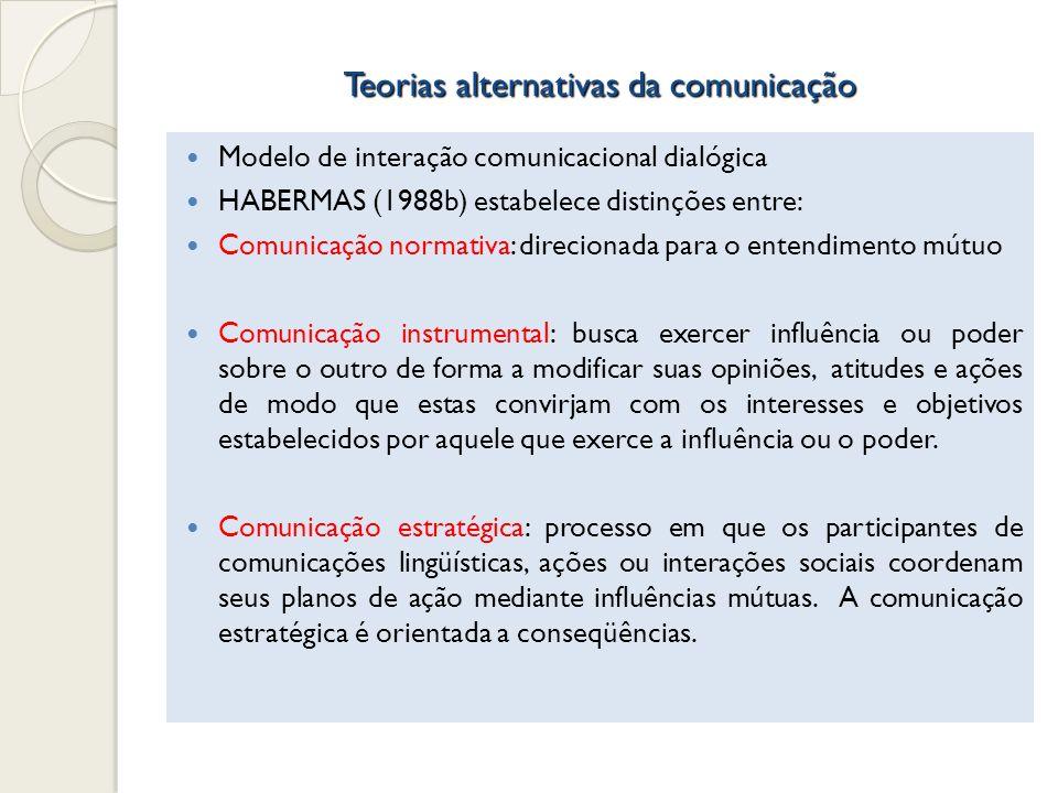 Teorias alternativas da comunicação Modelo de interação comunicacional dialógica HABERMAS (1988b) estabelece distinções entre: Comunicação normativa: