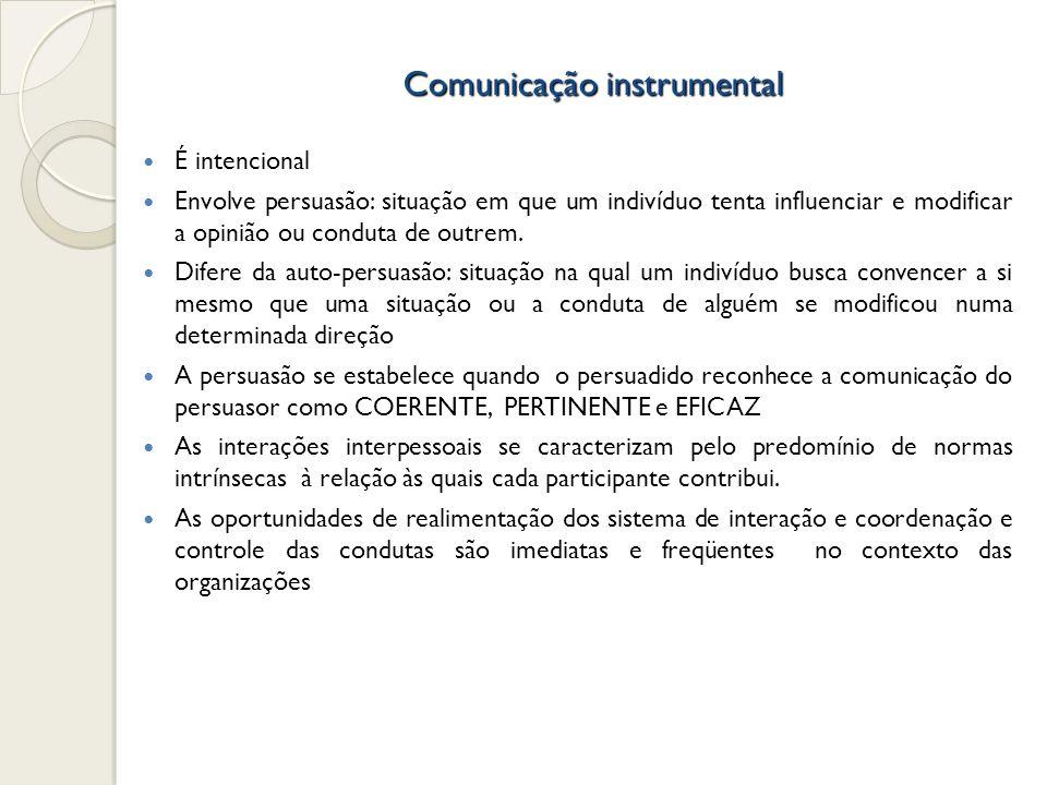 Comunicação instrumental É intencional Envolve persuasão: situação em que um indivíduo tenta influenciar e modificar a opinião ou conduta de outrem. D