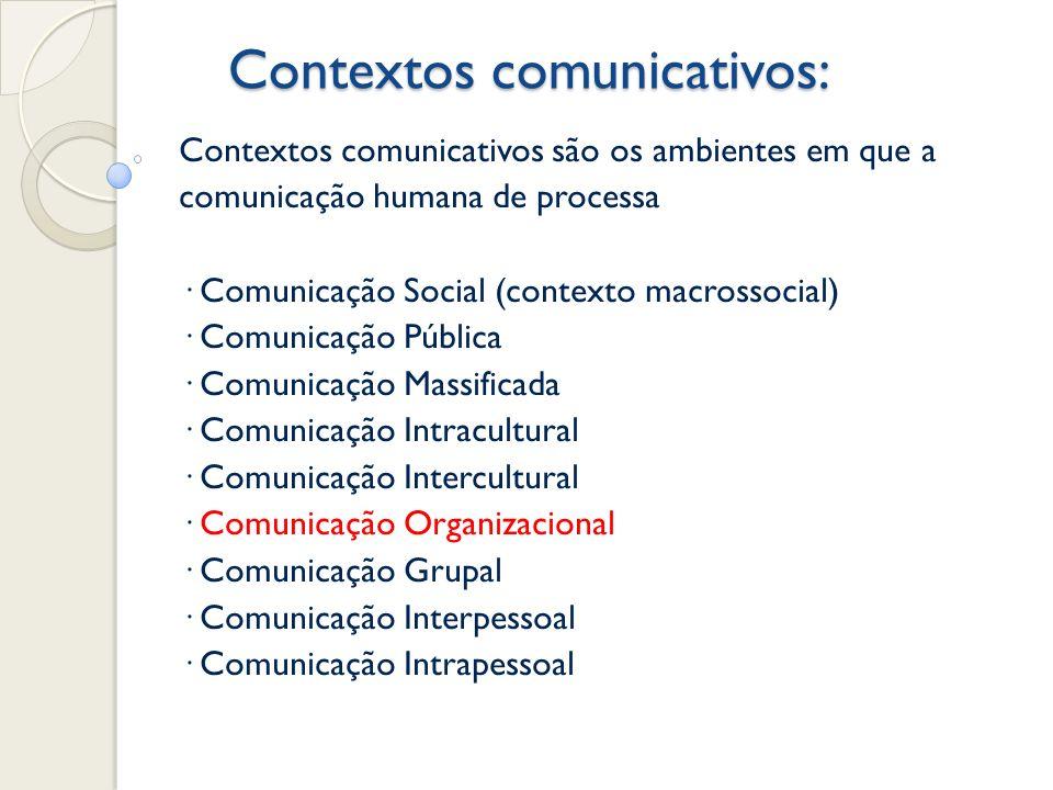 Tipos de comunicação Intrapessoal: consigo mesmo Interpessoal: Presencial (face a face ) Tecnicamente mediada: Um-um: ligação telefonica, e-mail Comunicação em grupos: Presencial: discurso, palestra, conferência, aula, reunião Tecnicamente mediada: Um-poucos: transmissão de fax simultâneos; lista de e-mails Poucos-poucos: listas de discussão; intranets Poucos-alguns: extranets, teleconferência Alguns- alguns: teleconferência multipontos, Comunicação de massa (um-muitos) Público heterogêneo (grande mídia): radiodifusão generalista, imprensa generalista, portais públicos Público homogêneo (mídias segmentadas): sistemas de tv pagas, sites de acesso restrito ou sites com conteúdo de acesso restrito