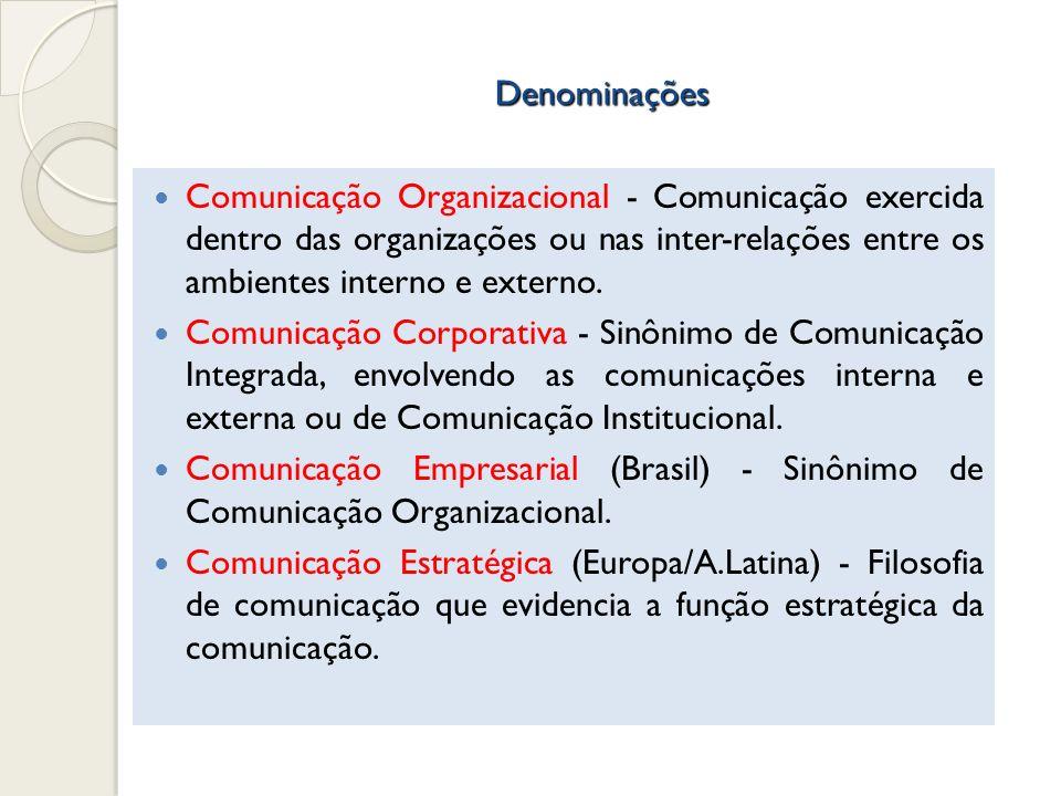 Denominações Comunicação Organizacional - Comunicação exercida dentro das organizações ou nas inter-relações entre os ambientes interno e externo. Com