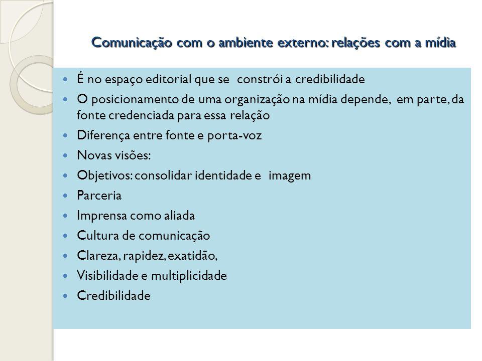 Comunicação com o ambiente externo: relações com a mídia É no espaço editorial que se constrói a credibilidade O posicionamento de uma organização na