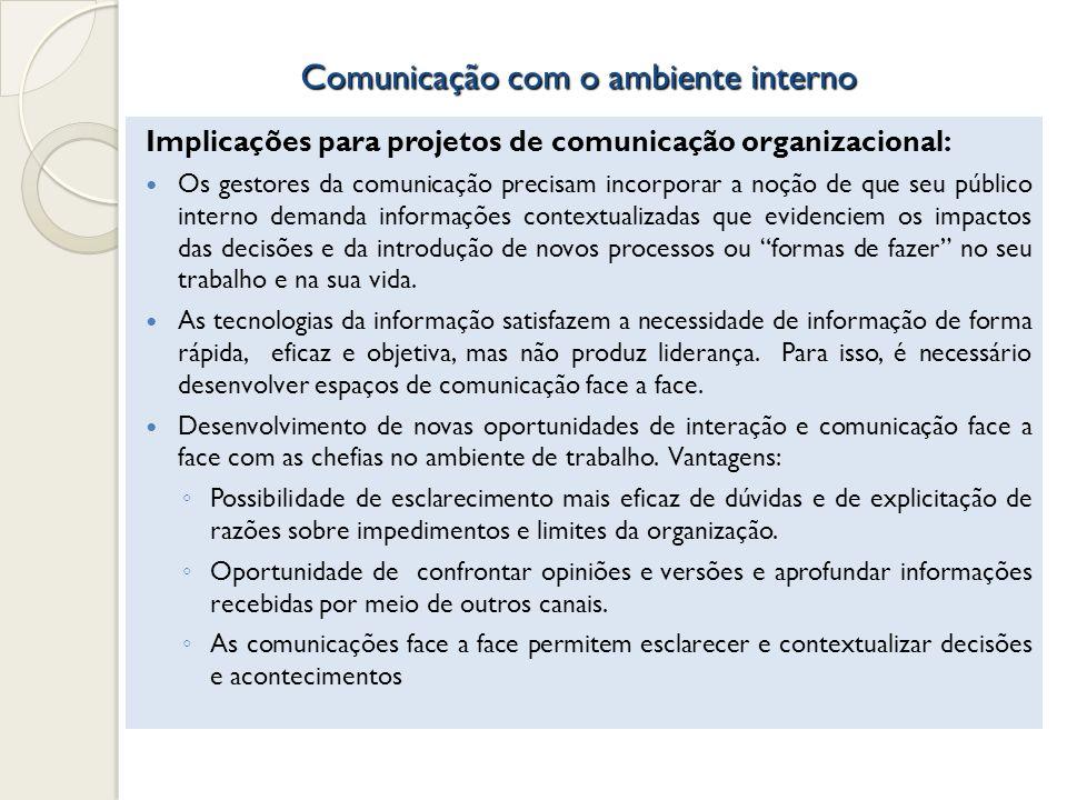 Comunicação com o ambiente interno Implicações para projetos de comunicação organizacional: Os gestores da comunicação precisam incorporar a noção de