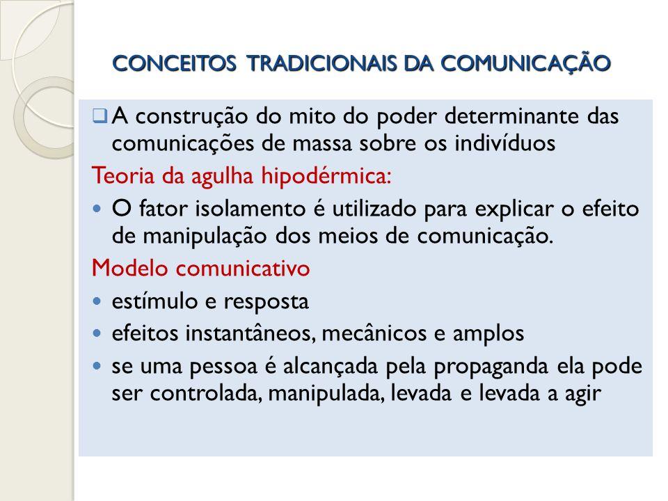 CONCEITOS TRADICIONAIS DA COMUNICAÇÃO Harold Lasswell : superando a teoria hipodérmica O ato da comunicação é descrito a partir das seguintes questões: Lasswell ameniza a influência mecanicista do estímulo-resposta; Considera categorias sociais e diferenças individuais.