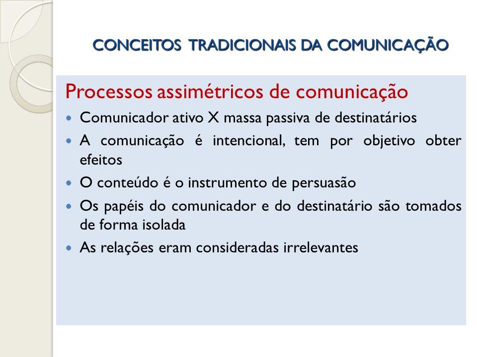 CONCEITOS TRADICIONAIS DA COMUNICAÇÃO Processos assimétricos de comunicação Comunicador ativo X massa passiva de destinatários A comunicação é intenci