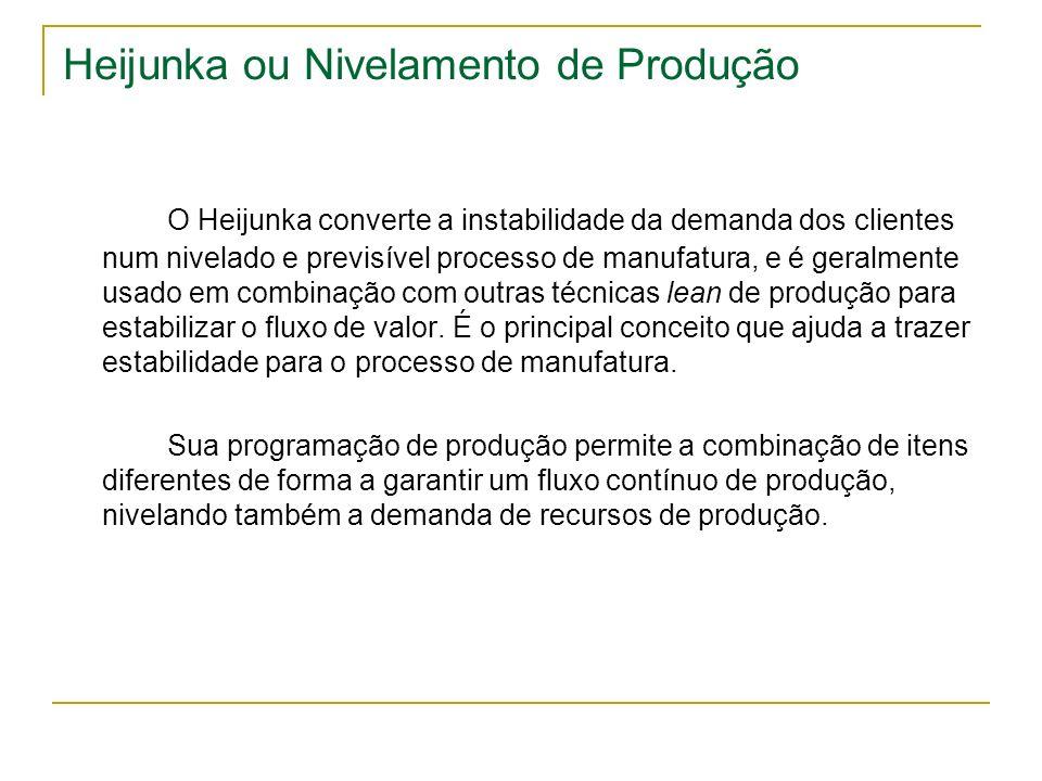 Heijunka ou Nivelamento de Produção O Heijunka converte a instabilidade da demanda dos clientes num nivelado e previsível processo de manufatura, e é