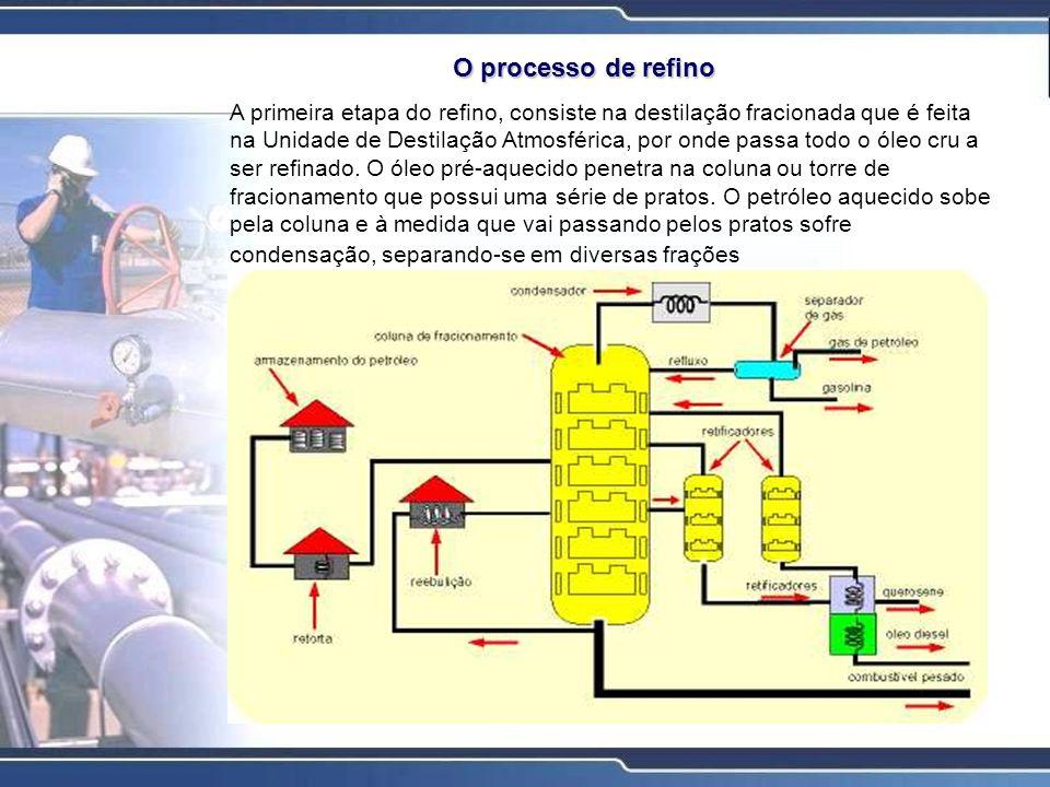 O processo de refino A primeira etapa do refino, consiste na destilação fracionada que é feita na Unidade de Destilação Atmosférica, por onde passa to