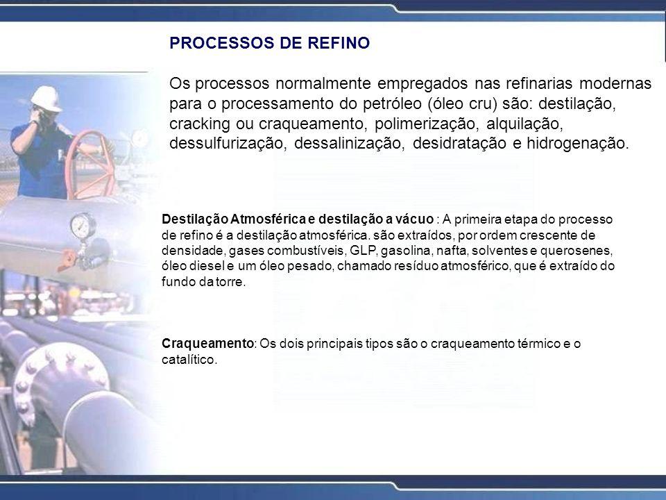 PROCESSOS DE REFINO Os processos normalmente empregados nas refinarias modernas para o processamento do petróleo (óleo cru) são: destilação, cracking