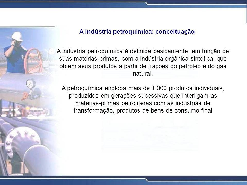 A indústria petroquímica é definida basicamente, em função de suas matérias-primas, com a indústria orgânica sintética, que obtém seus produtos a part