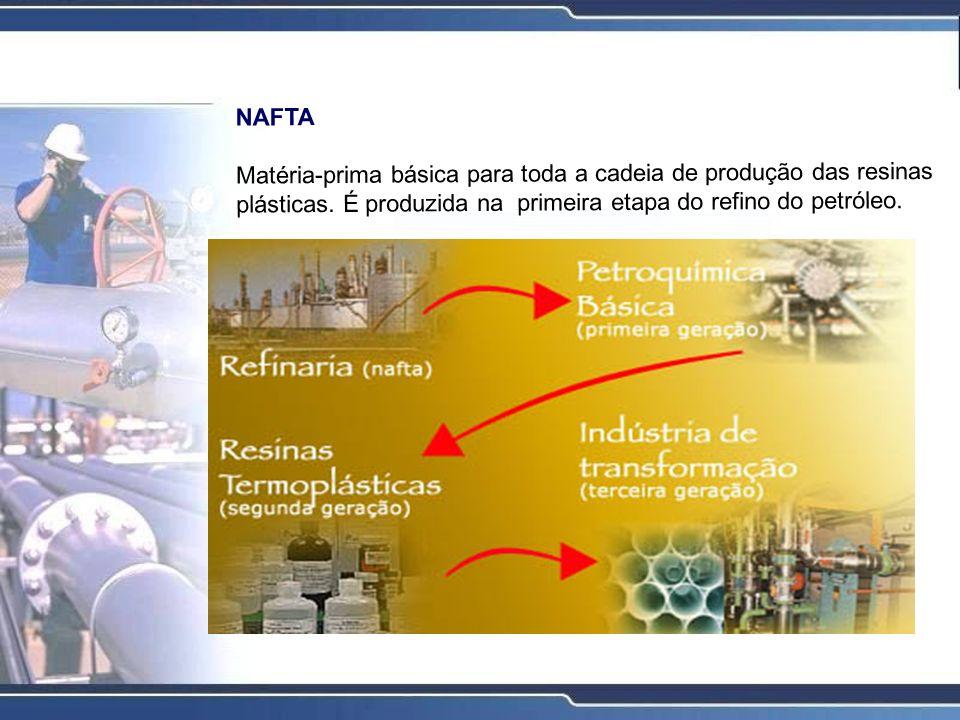 NAFTA Matéria-prima básica para toda a cadeia de produção das resinas plásticas. É produzida na primeira etapa do refino do petróleo.