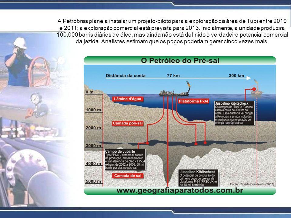 A Petrobras planeja instalar um projeto-piloto para a exploração da área de Tupi entre 2010 e 2011; a exploração comercial está prevista para 2013. In