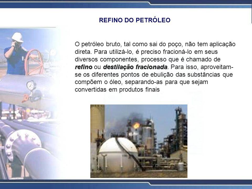 refinodestilação fracionada O petróleo bruto, tal como sai do poço, não tem aplicação direta. Para utilizá-lo, é preciso fracioná-lo em seus diversos