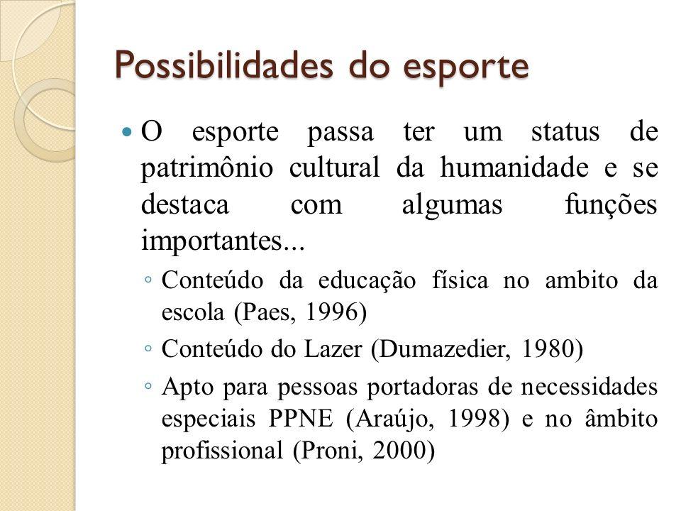 Possibilidades do esporte O esporte passa ter um status de patrimônio cultural da humanidade e se destaca com algumas funções importantes... Conteúdo