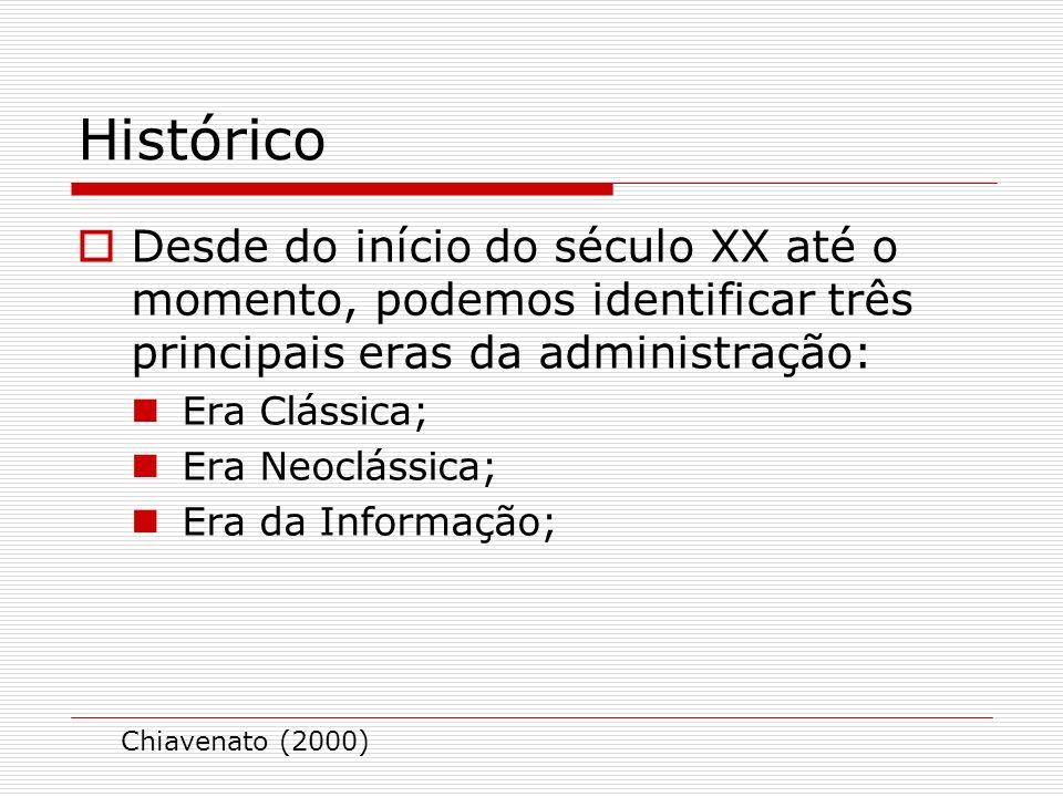 Histórico Desde do início do século XX até o momento, podemos identificar três principais eras da administração: Era Clássica; Era Neoclássica; Era da