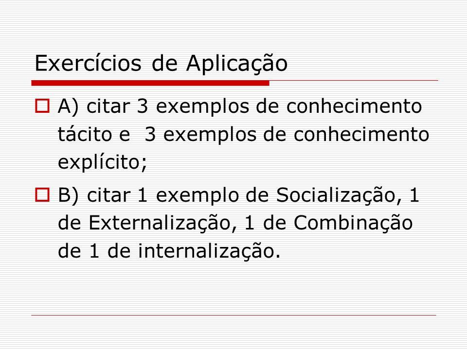 Exercícios de Aplicação A) citar 3 exemplos de conhecimento tácito e 3 exemplos de conhecimento explícito; B) citar 1 exemplo de Socialização, 1 de Ex