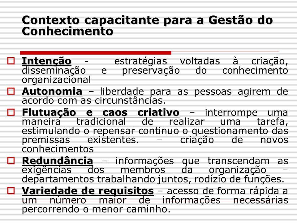 Contexto capacitante para a Gestão do Conhecimento Intenção Intenção - estratégias voltadas à criação, disseminação e preservação do conhecimento orga