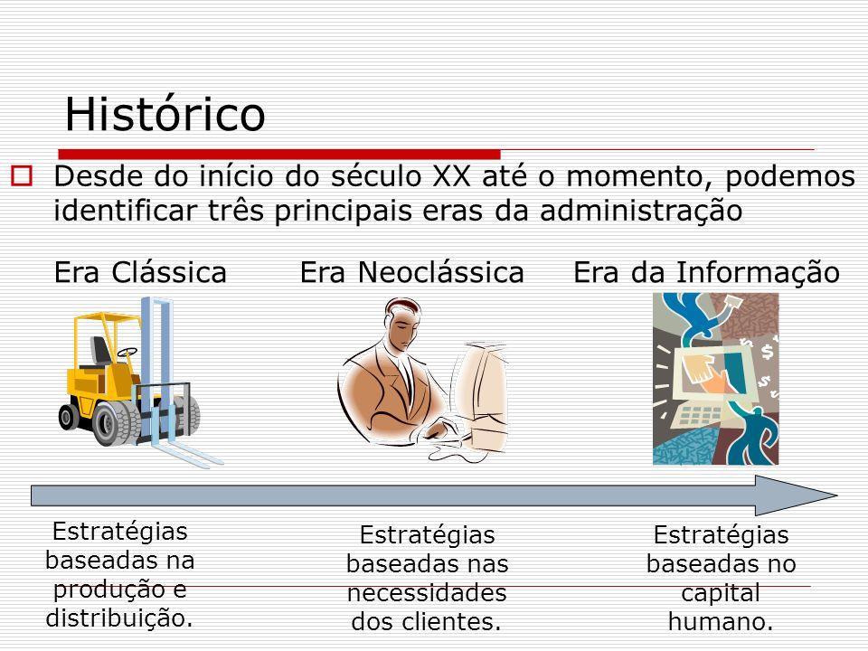 Histórico Era ClássicaEra NeoclássicaEra da Informação Estratégias baseadas na produção e distribuição. Estratégias baseadas nas necessidades dos clie