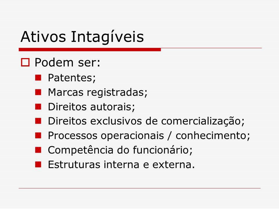 Ativos Intangíveis Características dos ativos intangíveis: Inexistência de usos alternativos (ativos tangíveis são passíveis de valores alternativos como utilização e comparação de valores de reposição e mercado do produto e da empresa).