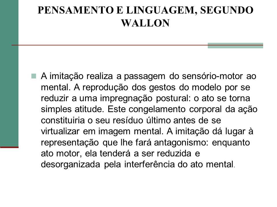 PENSAMENTO E LINGUAGEM, SEGUNDO WALLON A imitação realiza a passagem do sensório-motor ao mental. A reprodução dos gestos do modelo por se reduzir a u