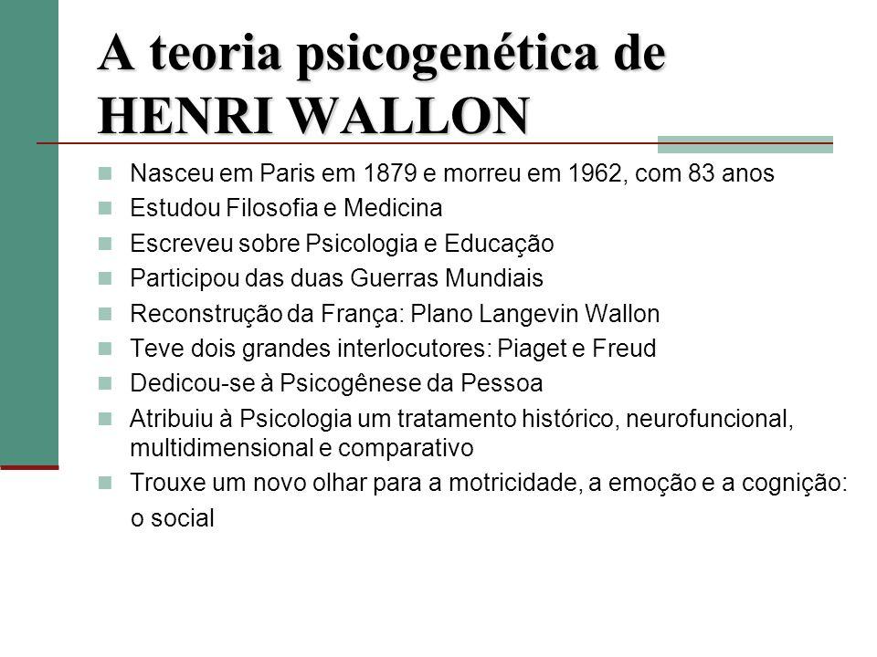 Nasceu em Paris em 1879 e morreu em 1962, com 83 anos Estudou Filosofia e Medicina Escreveu sobre Psicologia e Educação Participou das duas Guerras Mu