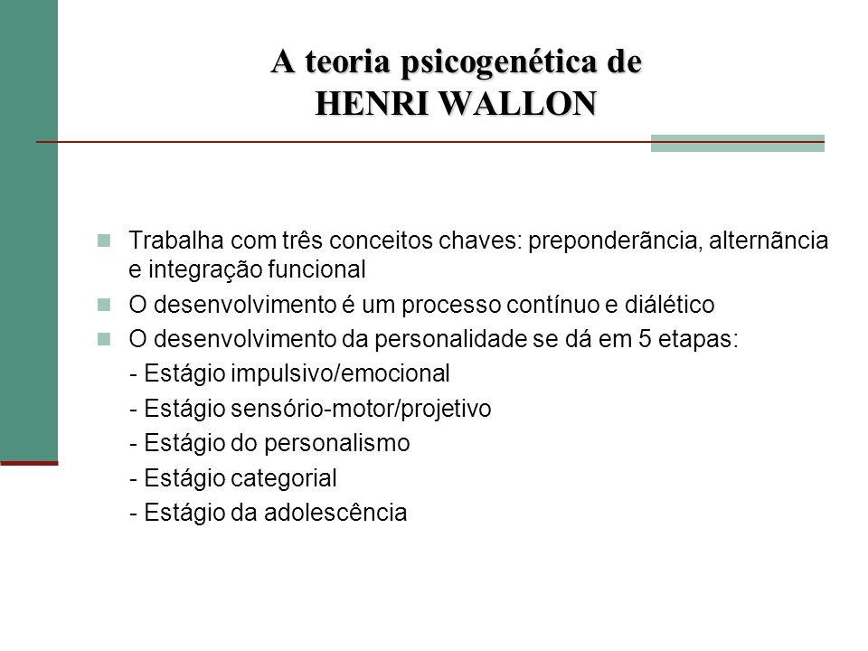 A teoria psicogenética de HENRI WALLON Trabalha com três conceitos chaves: preponderãncia, alternãncia e integração funcional O desenvolvimento é um p