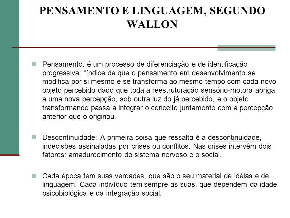 PENSAMENTO E LINGUAGEM, SEGUNDO WALLON A transição do ato motor em ato mental assinala a entrada do sistema cortical.