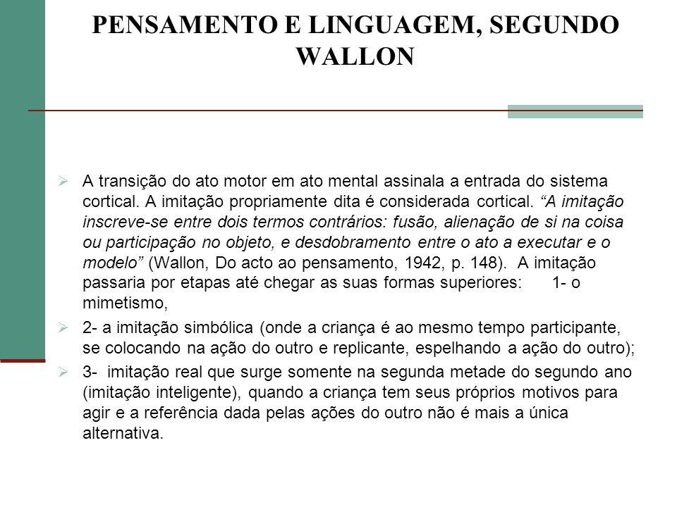 PENSAMENTO E LINGUAGEM, SEGUNDO WALLON A imitação realiza a passagem do sensório-motor ao mental.