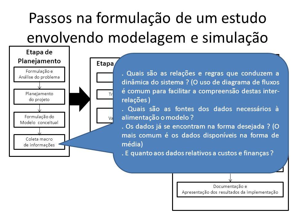 Passos na formulação de um estudo envolvendo modelagem e simulação Etapa de Planejamento Etapa de Modelagem Tomada de decisão e conclusão do projeto E