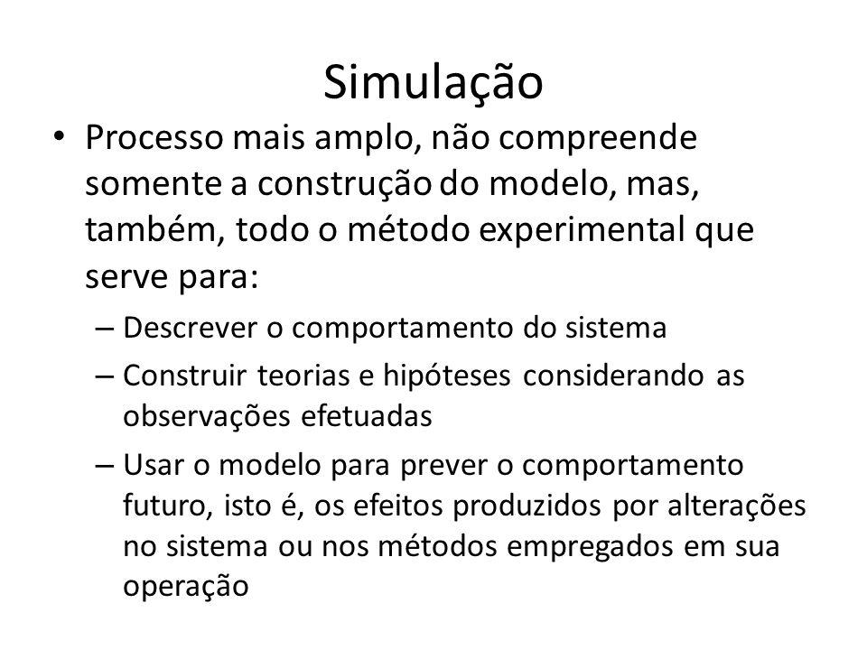 Simulação Processo mais amplo, não compreende somente a construção do modelo, mas, também, todo o método experimental que serve para: – Descrever o co