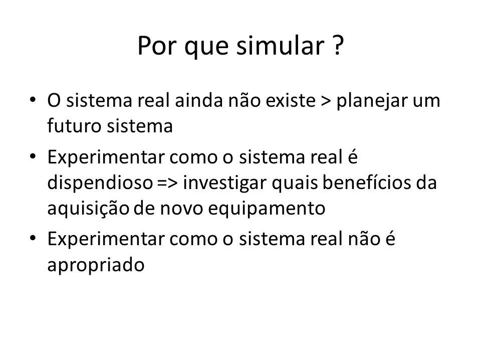 Por que simular ? O sistema real ainda não existe > planejar um futuro sistema Experimentar como o sistema real é dispendioso => investigar quais bene