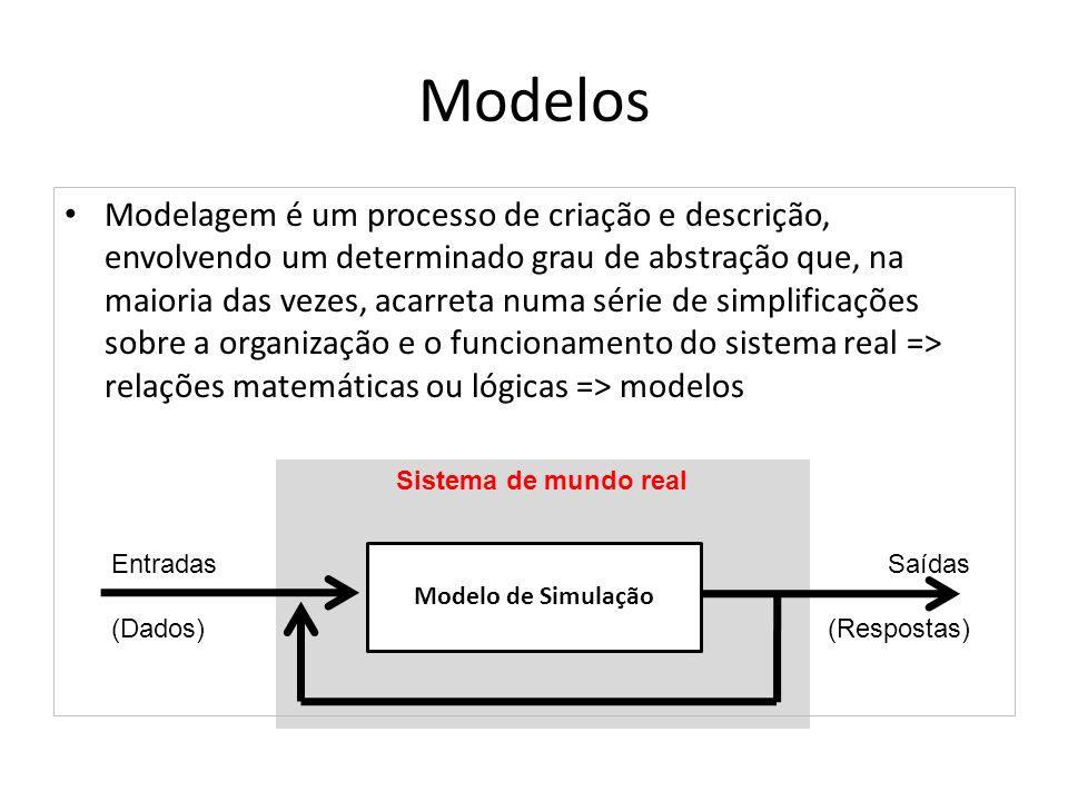 Sistema de mundo real Modelos Modelagem é um processo de criação e descrição, envolvendo um determinado grau de abstração que, na maioria das vezes, a