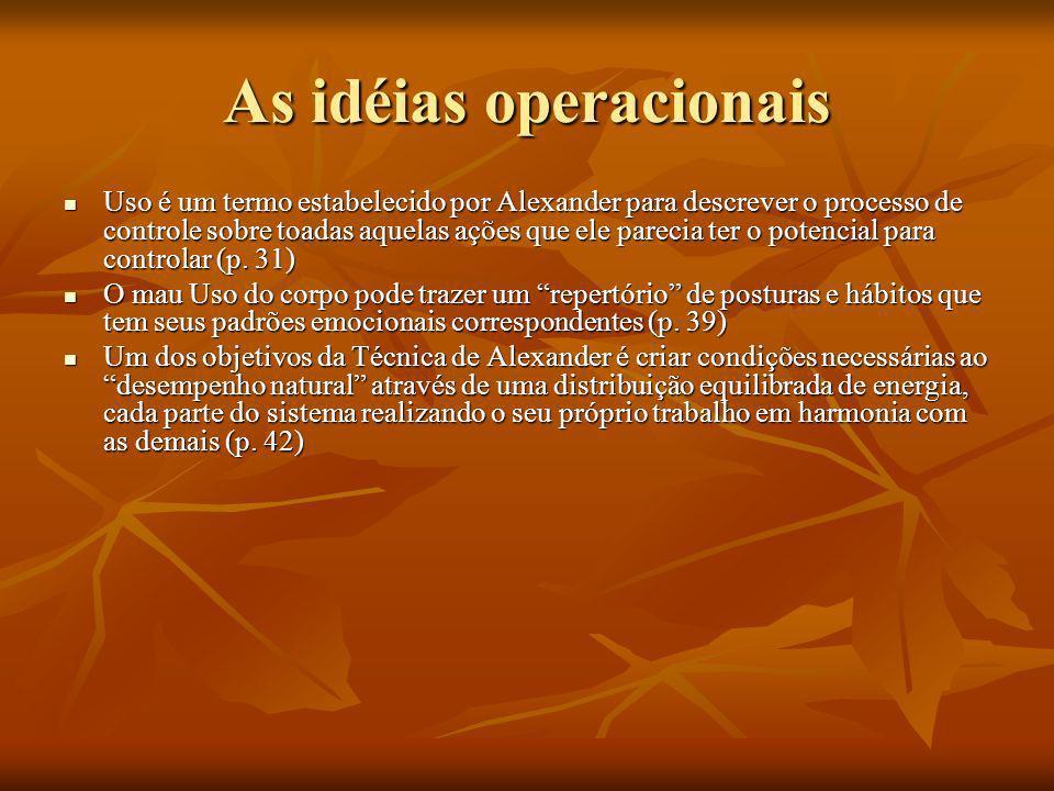 As idéias operacionais Uso é um termo estabelecido por Alexander para descrever o processo de controle sobre toadas aquelas ações que ele parecia ter