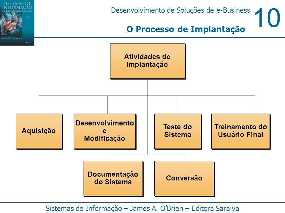 10 Desenvolvimento de Soluções de e-Business Sistemas de Informação – James A. OBrien – Editora Saraiva O Processo de Implantação Conversão Documentaç