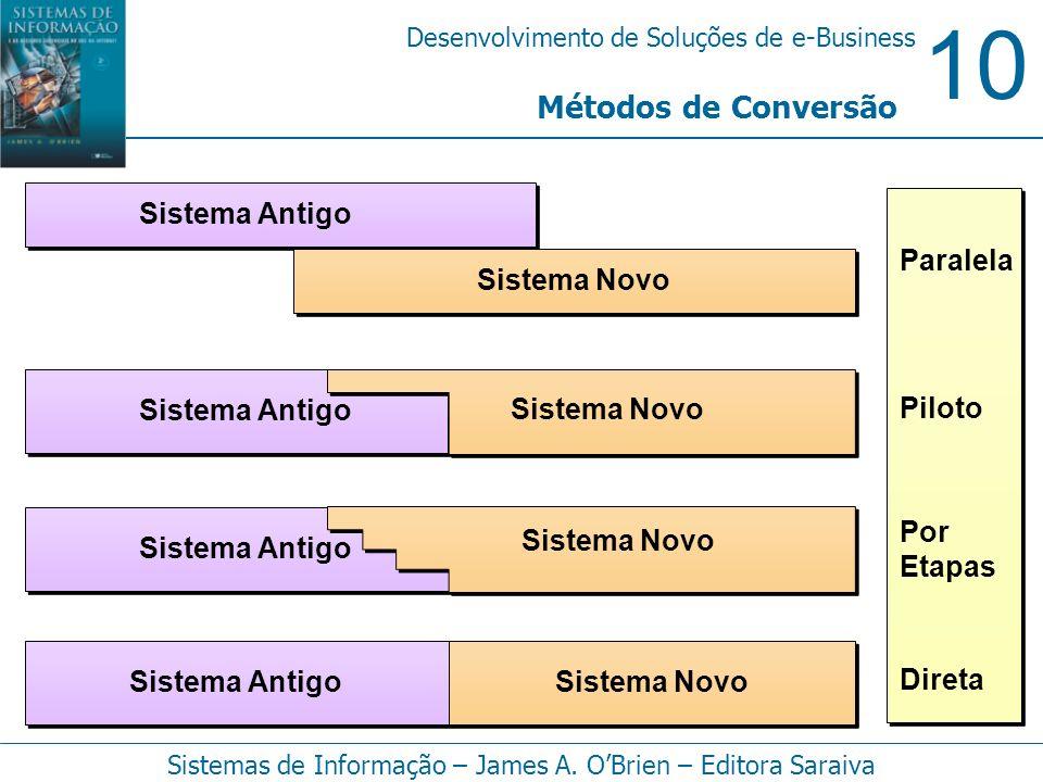 10 Desenvolvimento de Soluções de e-Business Sistemas de Informação – James A. OBrien – Editora Saraiva Métodos de Conversão Sistema Antigo Sistema No