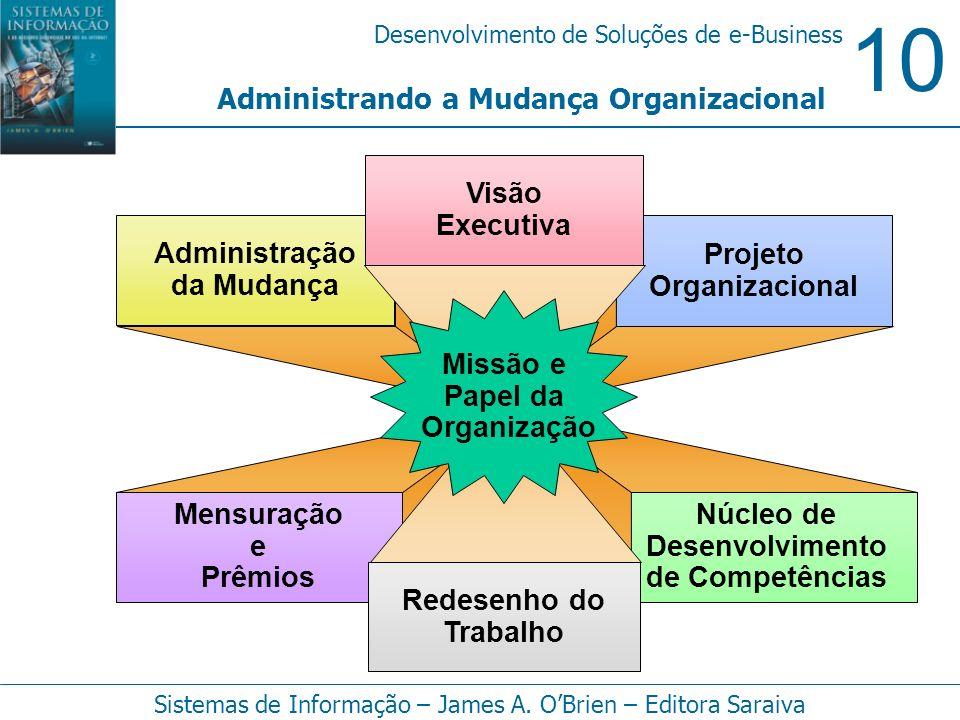10 Desenvolvimento de Soluções de e-Business Sistemas de Informação – James A. OBrien – Editora Saraiva Administrando a Mudança Organizacional Adminis