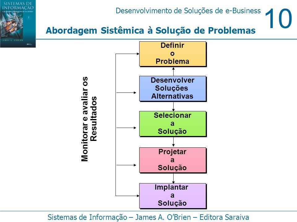 10 Desenvolvimento de Soluções de e-Business Sistemas de Informação – James A. OBrien – Editora Saraiva Abordagem Sistêmica à Solução de Problemas Pro