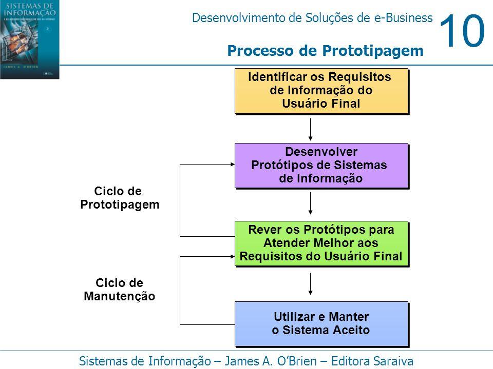 10 Desenvolvimento de Soluções de e-Business Sistemas de Informação – James A. OBrien – Editora Saraiva Processo de Prototipagem Utilizar e Manter o S