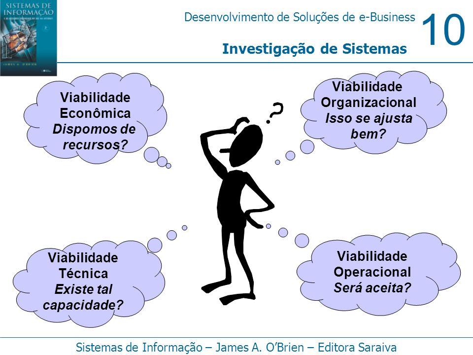 10 Desenvolvimento de Soluções de e-Business Sistemas de Informação – James A. OBrien – Editora Saraiva Investigação de Sistemas Viabilidade Organizac