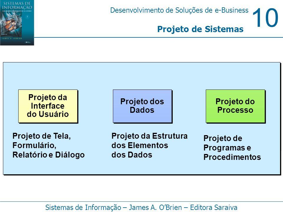 10 Desenvolvimento de Soluções de e-Business Sistemas de Informação – James A. OBrien – Editora Saraiva Projeto de Sistemas Projeto dos Dados Projeto