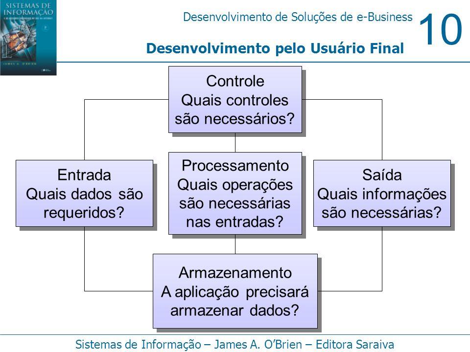 10 Desenvolvimento de Soluções de e-Business Sistemas de Informação – James A. OBrien – Editora Saraiva Desenvolvimento pelo Usuário Final Controle Qu