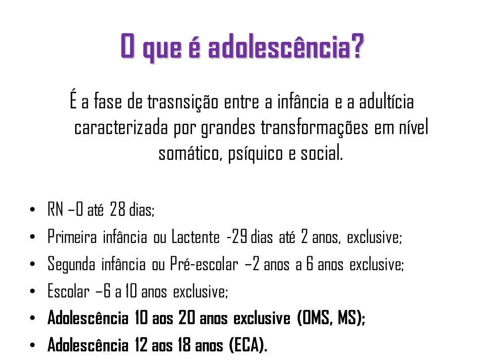 O que é adolescência? É a fase de trasnsição entre a infância e a adultícia caracterizada por grandes transformações em nível somático, psíquico e soc