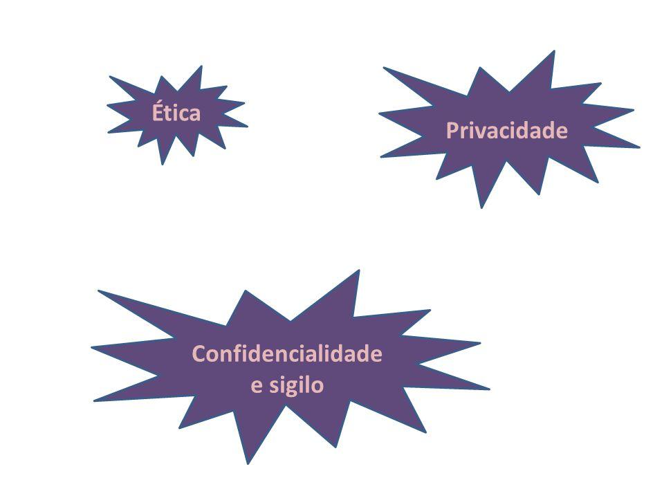 Privacidade Confidencialidade e sigilo Ética